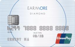安信信用卡:HK$1買咖啡